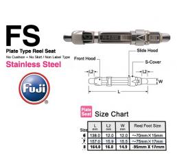 Βάσεις-σκαρμοί μηχανισμών Fuji FS