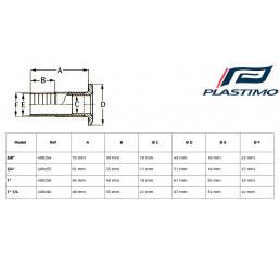 Εξαγωγές νερού λευκές ίσιες ABS Plastimo