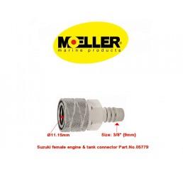 Φίς θηλυκό καυσίμου Moeller για μηχανές Suzuki
