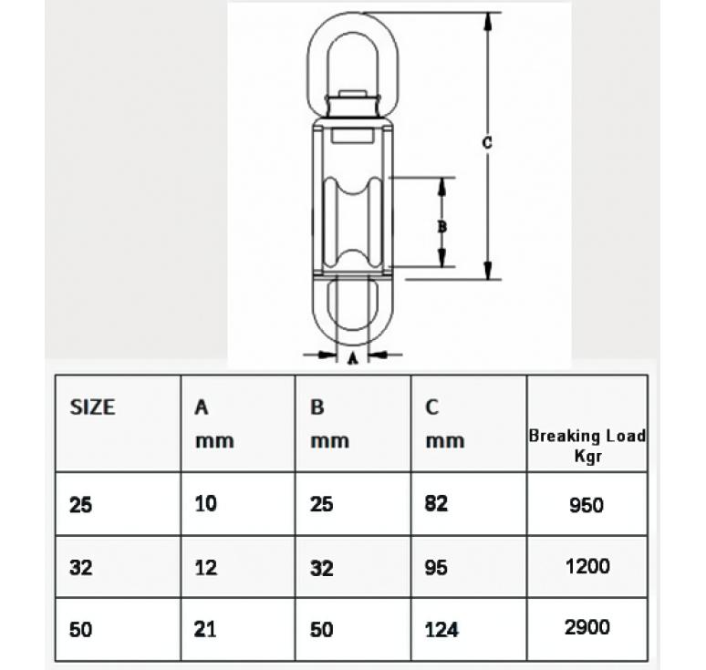 Ράουλα ανοξείδωτα AISI316 με στριφτάρι & θηλιά προσθαφαιρούμενου πείρου